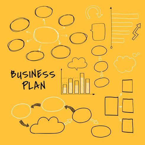 Planejando um novo negócio