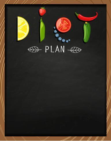 Begreppet diet på tavlan.
