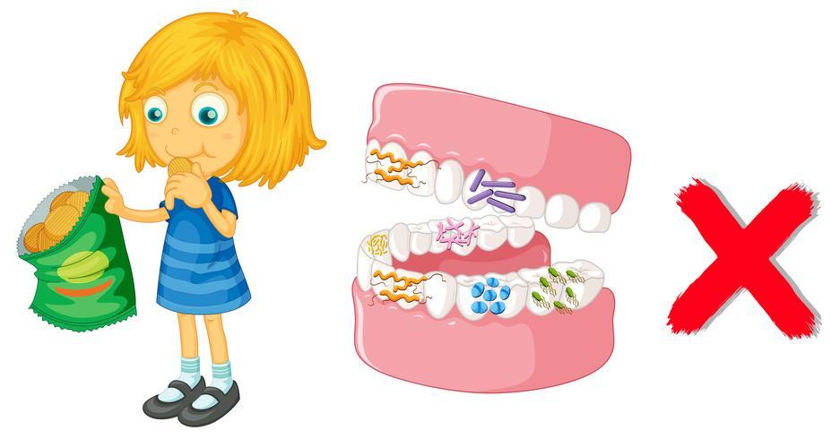 Mädchen, das Chips und Bakterien im Mund isst