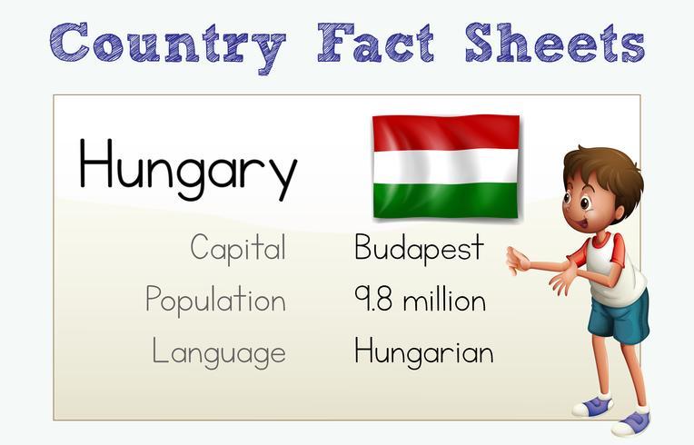Fiche documentaire sur la Hongrie avec caractère