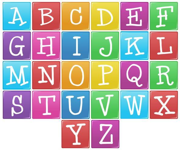 Englisches Alphabet von A bis Z