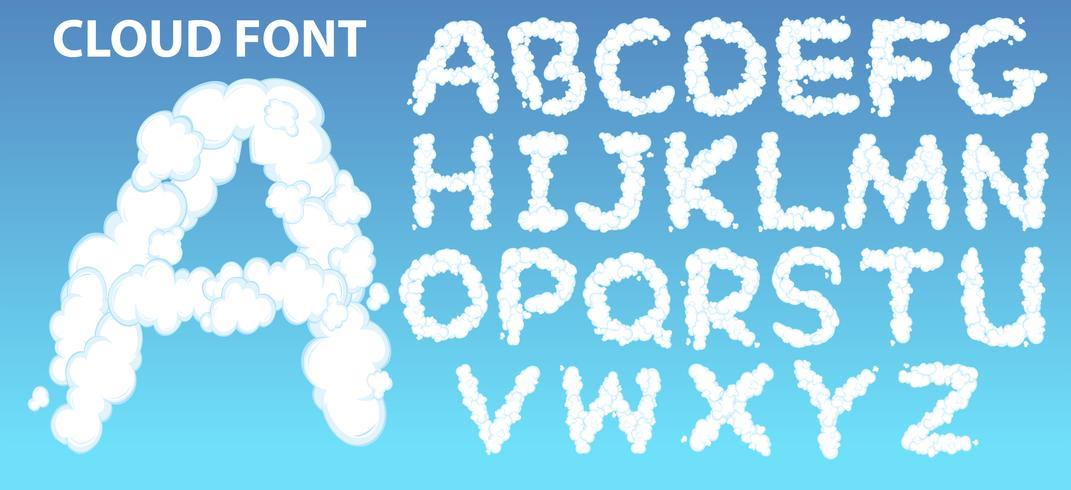 Nube fuente del alfabeto inglés