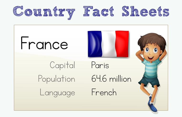 Country fact sheet for France