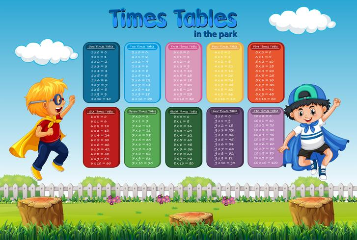 Times tables chart with two boys in hero costume