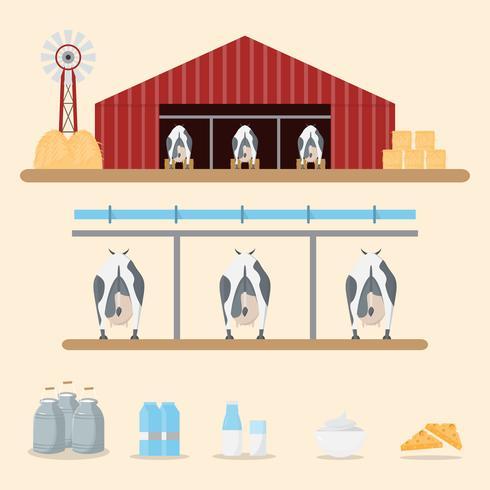 Milch und Milchprodukt aus Milchviehbetrieb im Hintergrund.