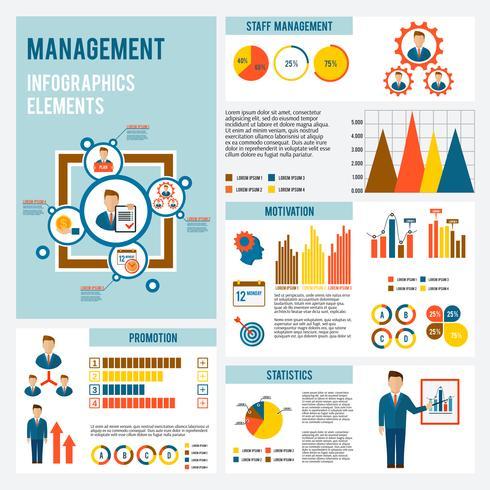 Conjunto de infográfico de gestão