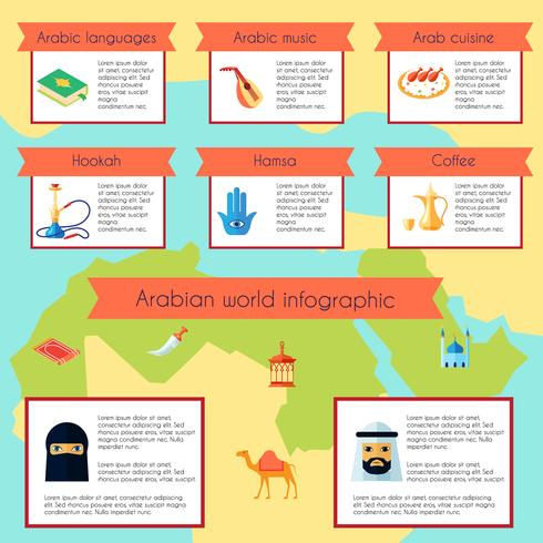 Arabic Culture Infographic Set Vector - Download Free Vector