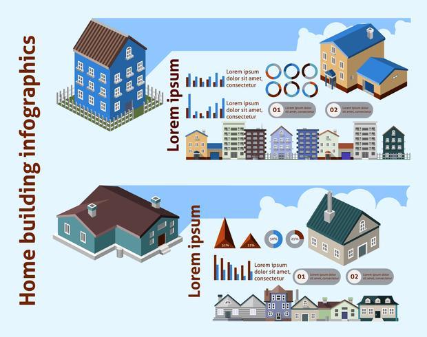 Infografía de construcción de viviendas
