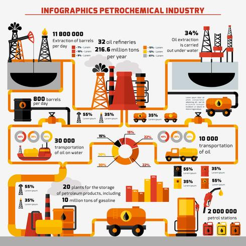 Olie-industrie Infographics vector
