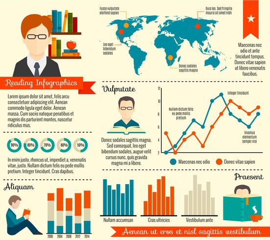 Reading Infographic Set