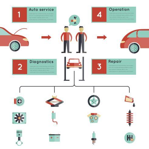 Auto Service Guideline vector