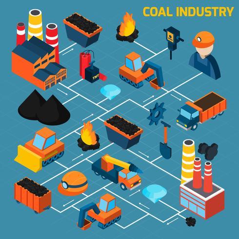Organigramme isométrique de l'industrie du charbon vecteur