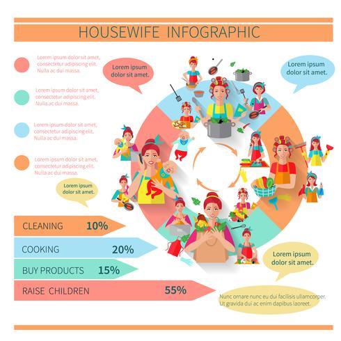 Infographie Ménagère Set