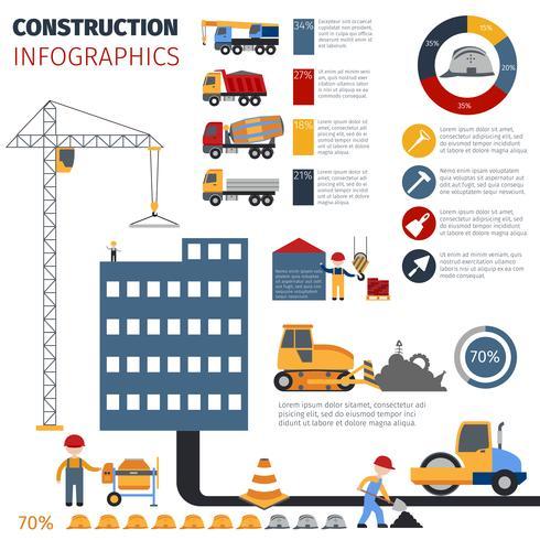 Conjunto de infografías de construcción vector