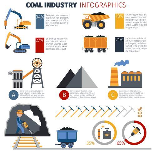 Infographie de l'industrie du charbon vecteur