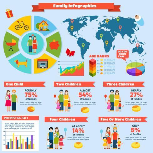 Conjunto de infográficos de família