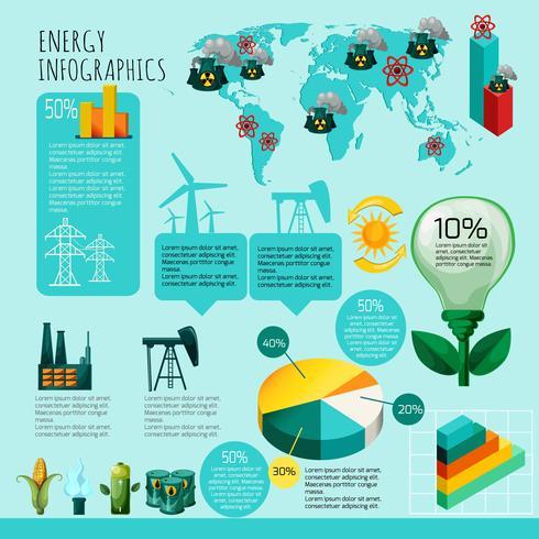 Conjunto de infografías de energía