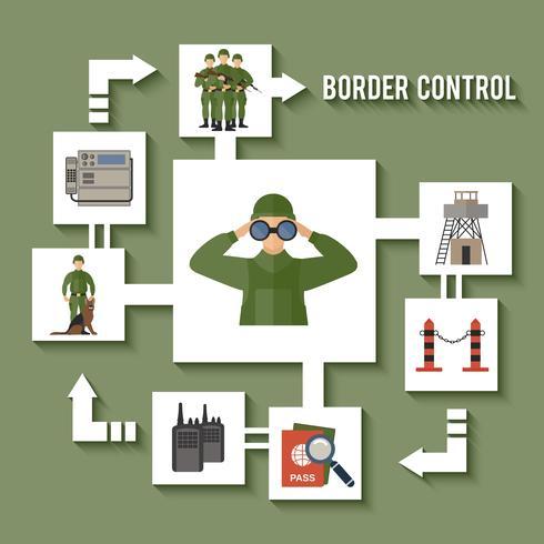 Icono de guardia de fronteras plana