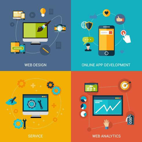 Webutvecklingsset