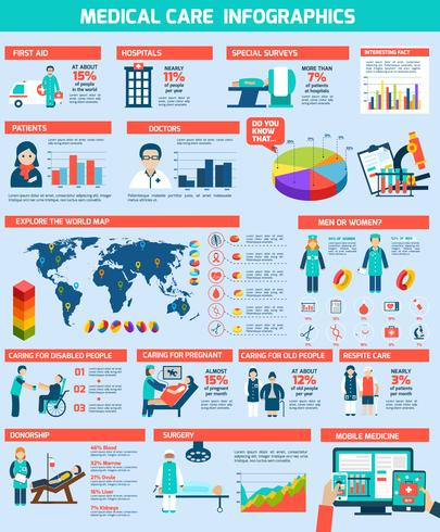 Medische Infographics Set