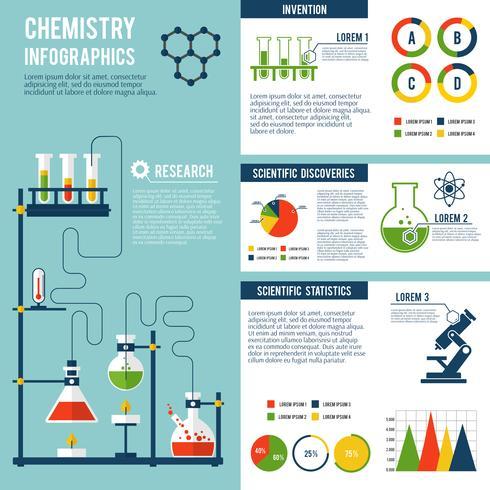 Conjunto de infografías de química.