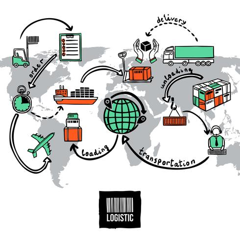 Logistiek schetsconcept vector