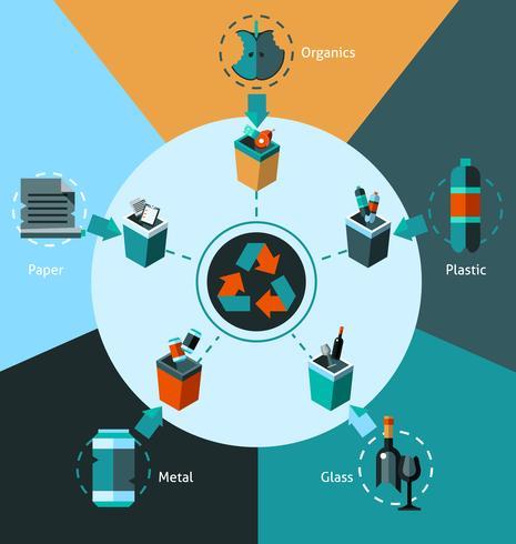 Afval sorteren concept vector