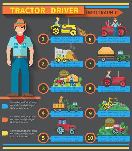Traktorfahrer Infografiken