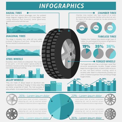 Däck Infographic Set