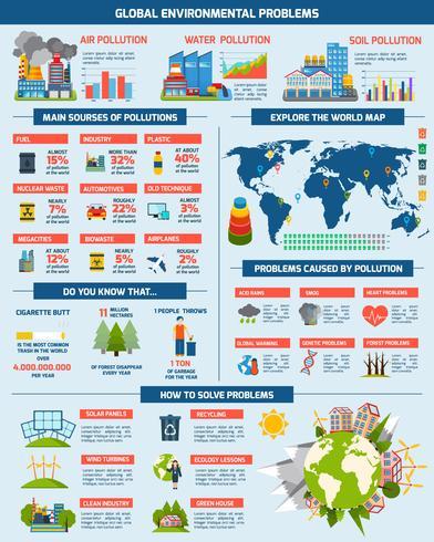 Infografica soluzione problemi di ambiente globale vettore