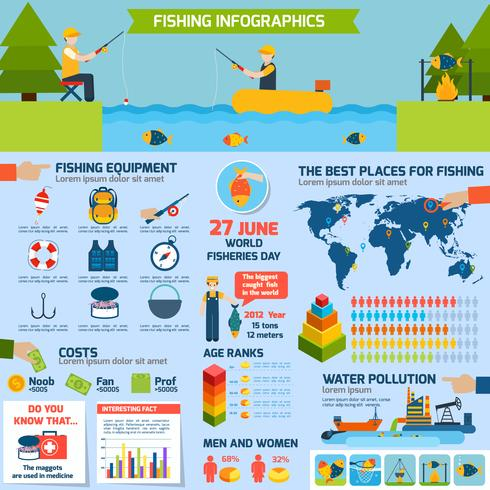 Fiske Infographics Set
