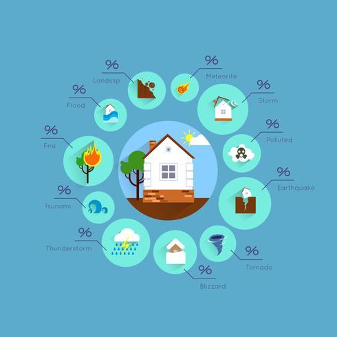 Naturkatastrophe-Infografik vektor
