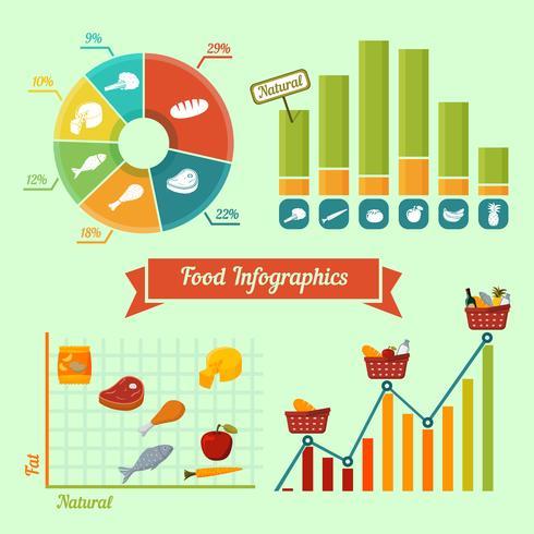 Supermarket mat infographics diagram och grafer