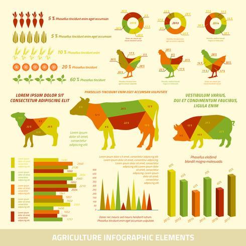 Jordbruk infographics platt designelement