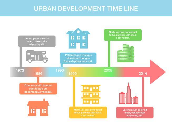 Elementi di cronologia infografica con immobili