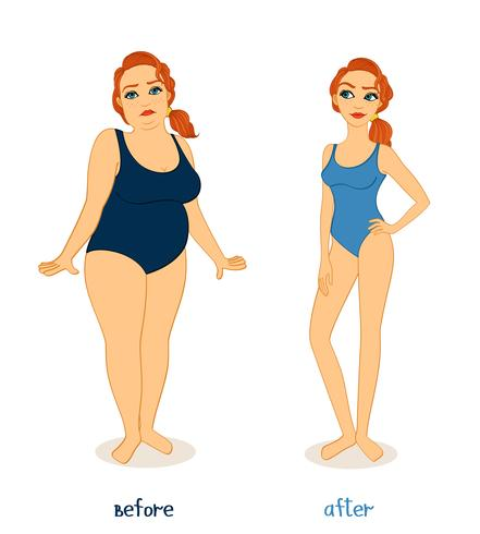 Figuras de mujer gordas y delgadas.