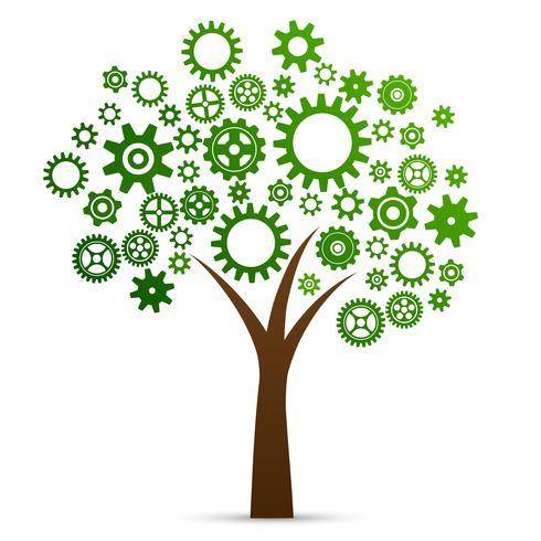 Albero del concetto di innovazione industriale