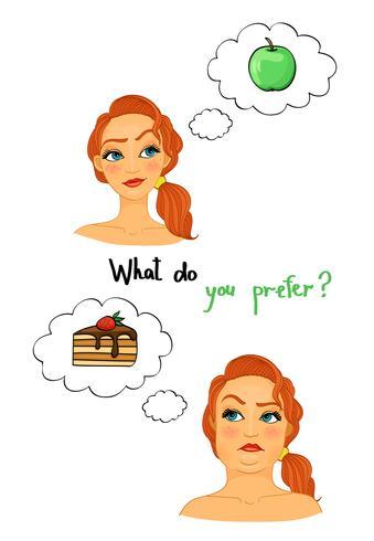 Volti di donna grassa e magra