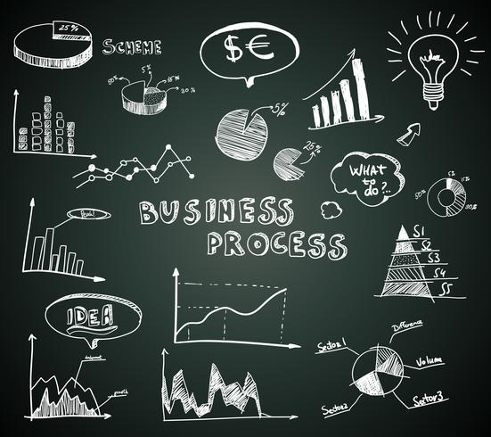 Doodle business diagram som sätts på svart tavla