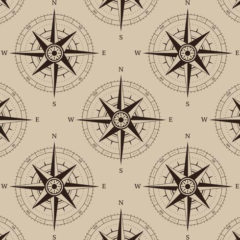 Navigatie kompas naadloos