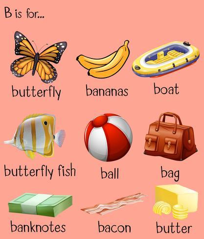 Olika ord för alfabetet B