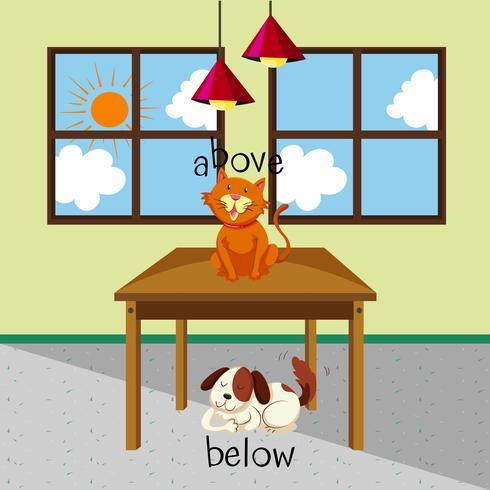 Palavras opostas para acima e abaixo com gato e cachorro na sala