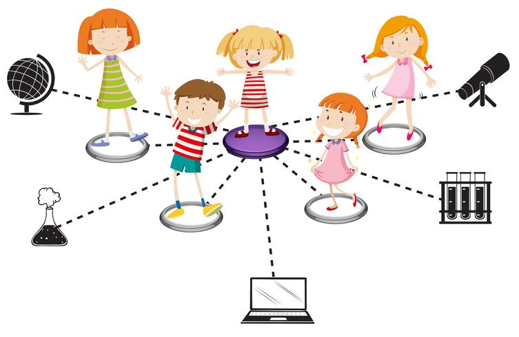 Diagramm von Kindern und Objekten