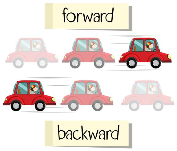 Tegenover de woordkaart voor vooruit en achteruit