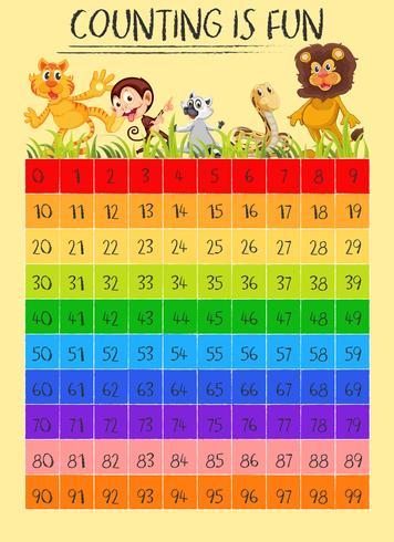 Affiche mathématique pour compter avec des animaux vecteur
