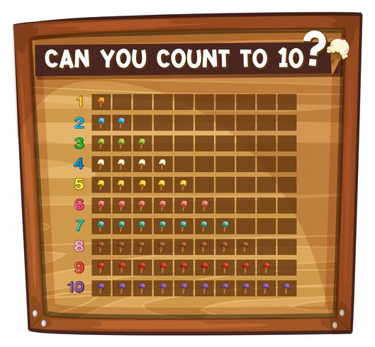 Hoja de trabajo de matemáticas para contar hasta diez con helado