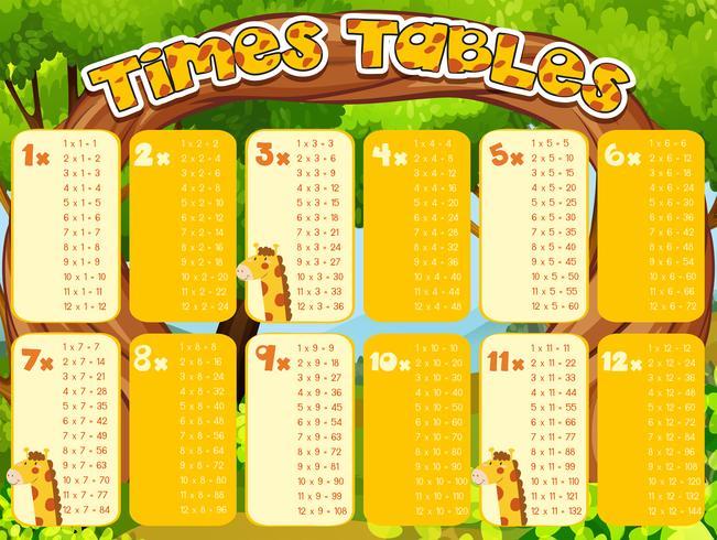 Quadro de tabelas de tempos com girafas no fundo vetor