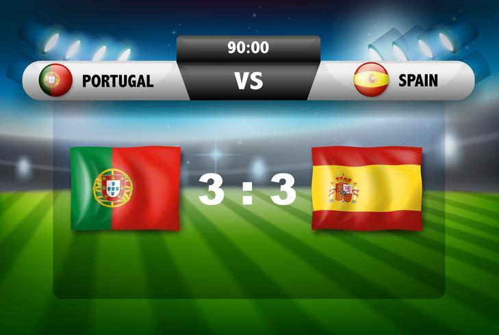 Tableau de bord de Protugal VS Espagne
