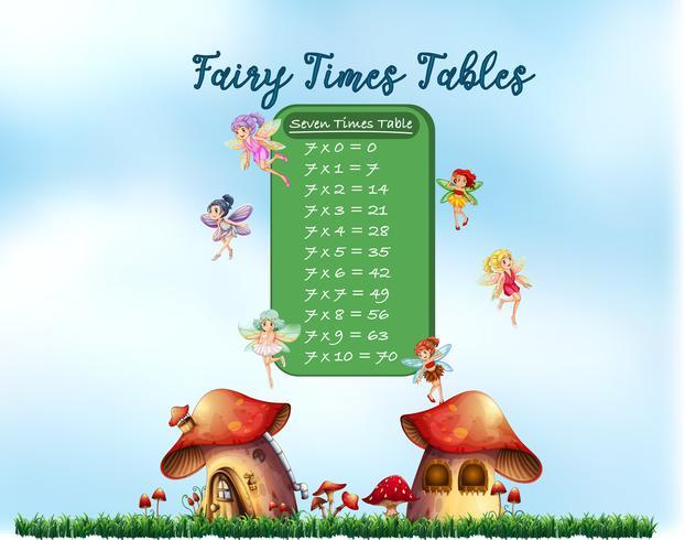 Tabela de tempo de matemática de fadas