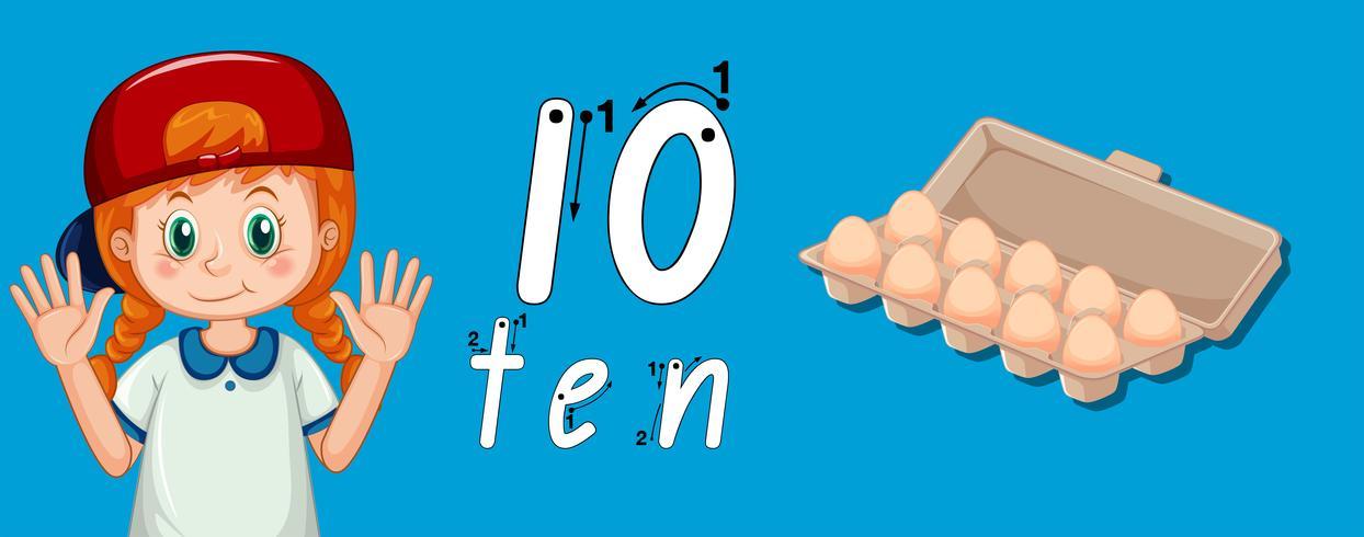 Leitfaden zur Nummer zehn